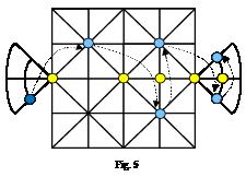 Padaharu Sipayi Fig-05