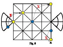 Padaharu Sipayi Fig-06