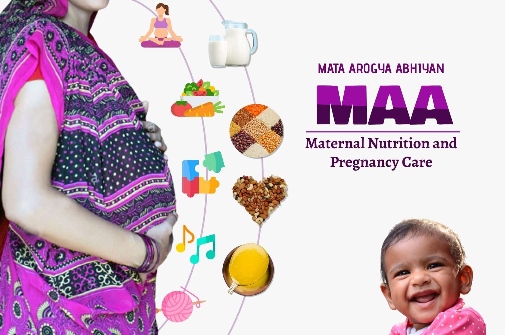 MAA Card